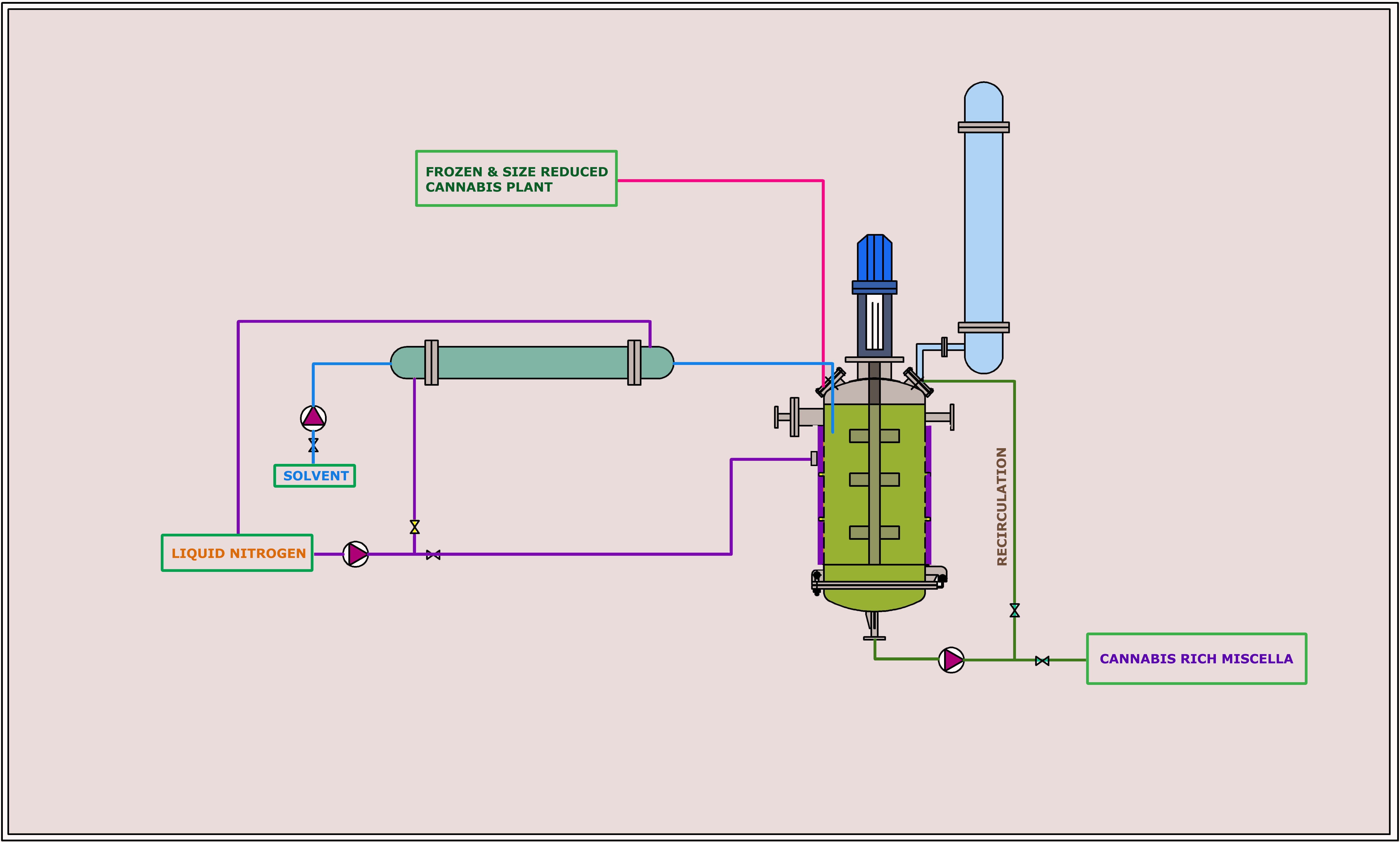 Efficient Cryogenic Method of Extracting Total Cannabinoids